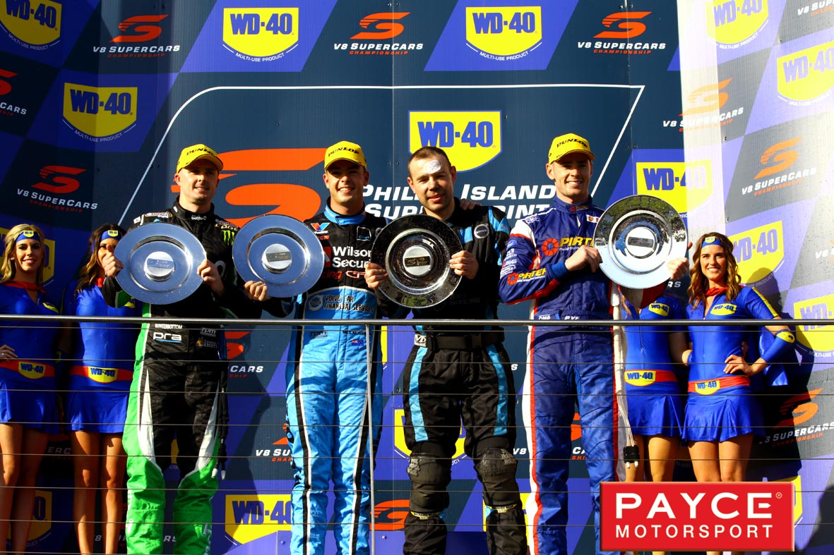 WD-40 - Phillip Island Supersprint - Wrap up Report
